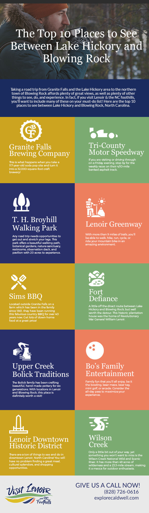 The Top 10 Places to See Between Lake Hickory and Blowing Rock Infographics